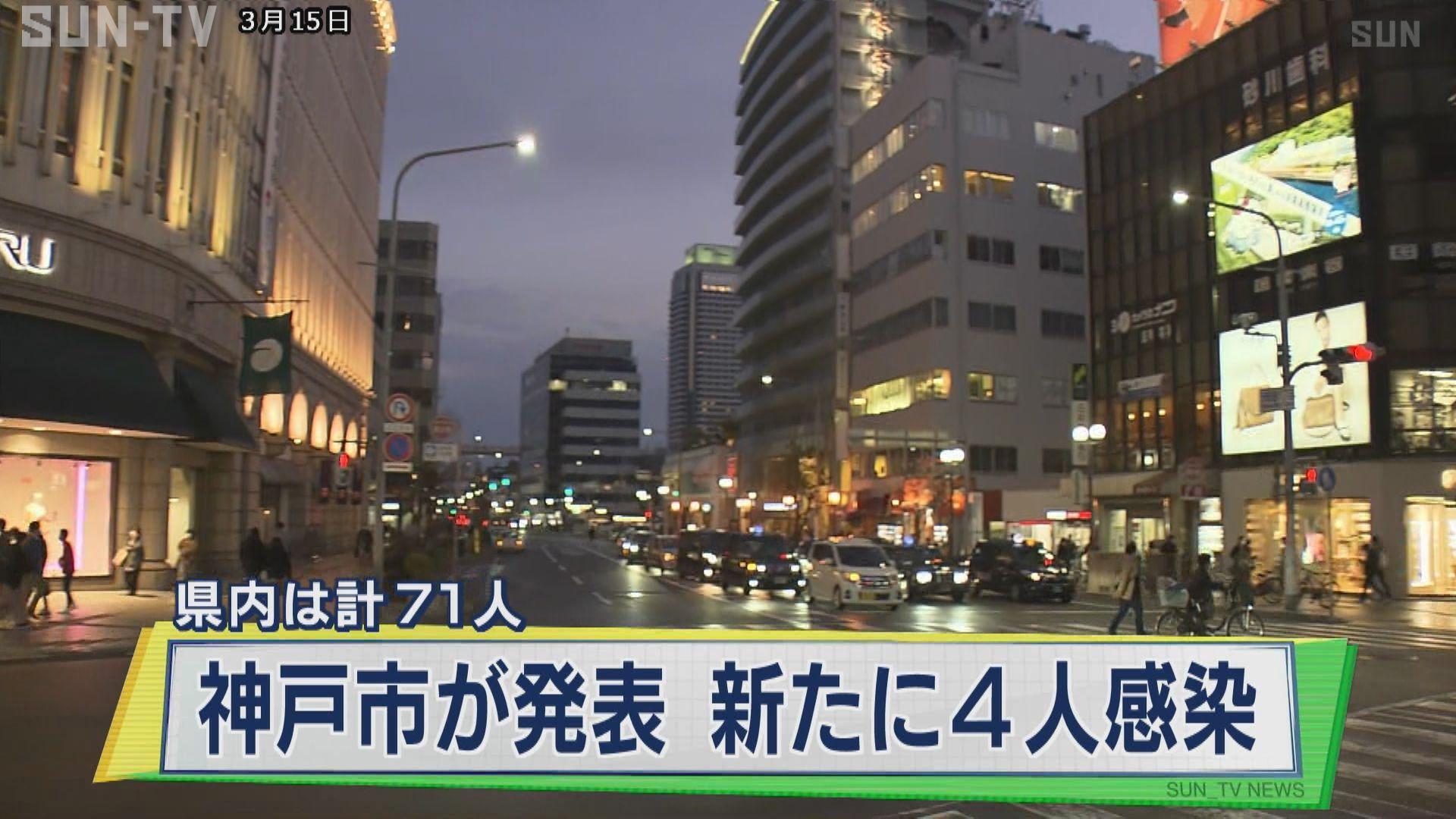 神戸市が発表 新たに4人感染 県内は71人に | サンテレビニュース
