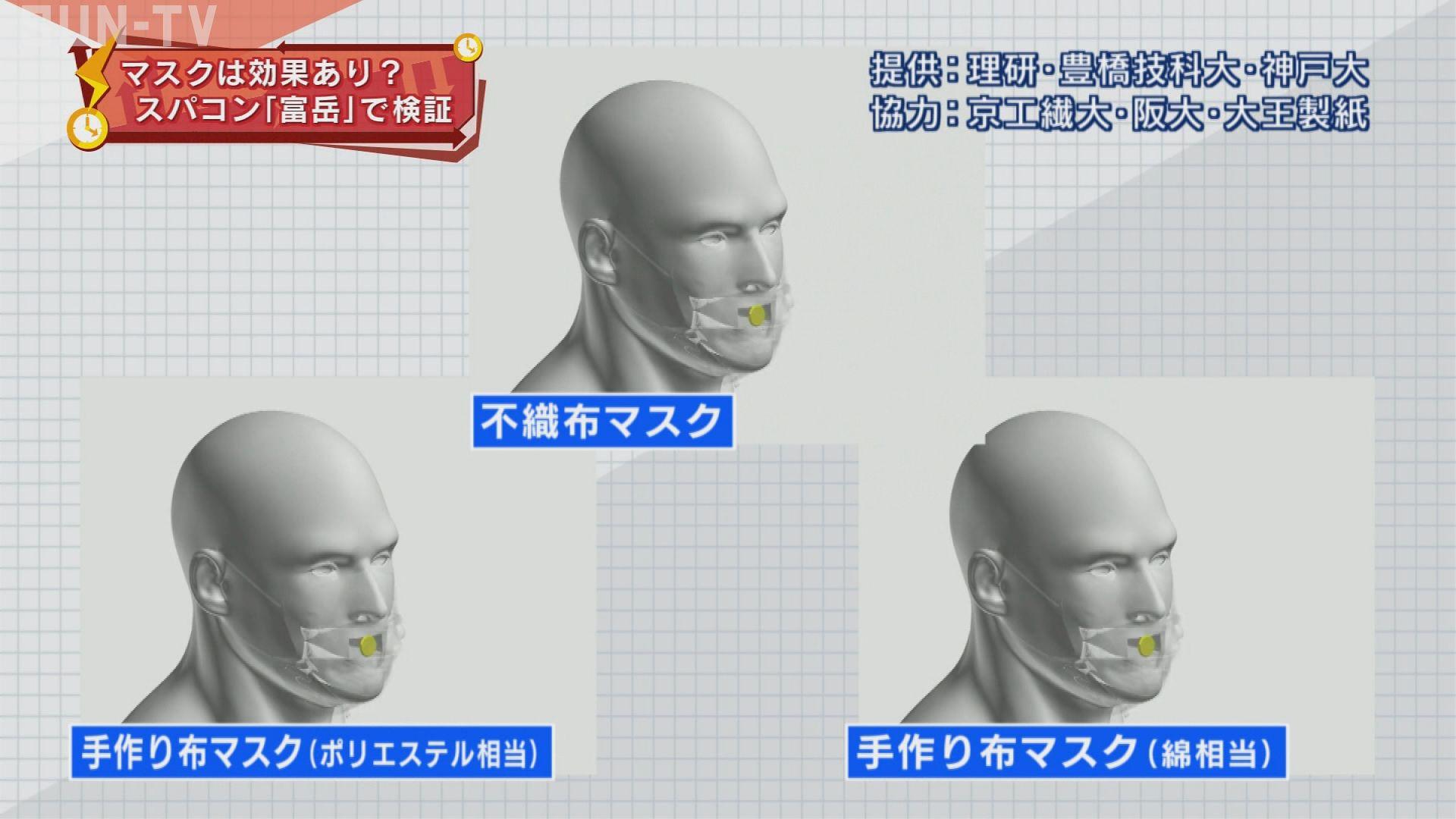 布 マスク 効果 コロナ
